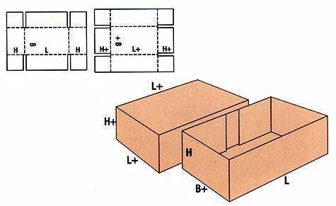 FULL TELESCOPE DESIGN CARTON (FTD)